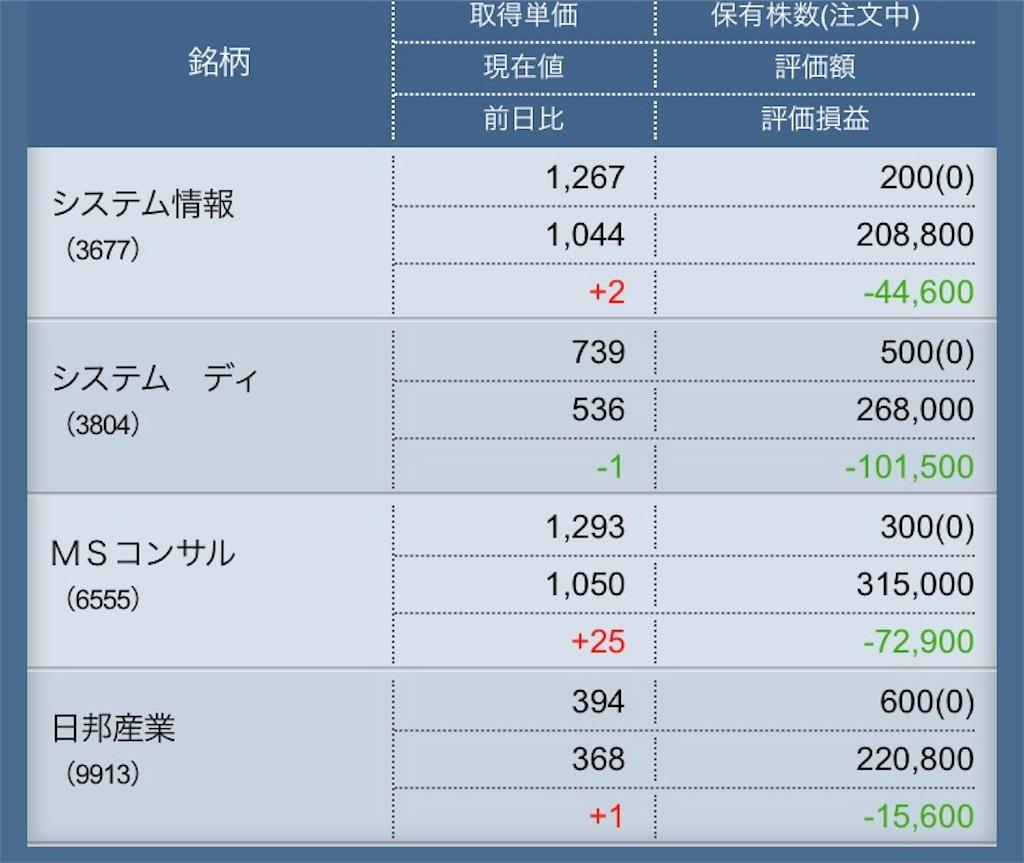 f:id:masaakiogawa0512:20190125231058j:image