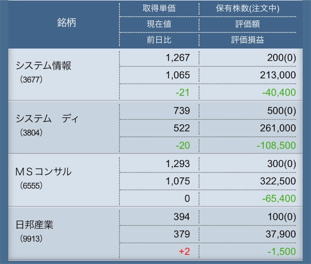 f:id:masaakiogawa0512:20190129224230j:image