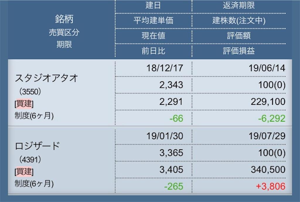 f:id:masaakiogawa0512:20190130215121j:image
