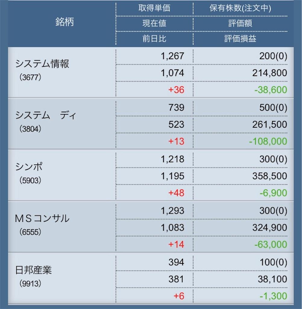 f:id:masaakiogawa0512:20190131232517j:image