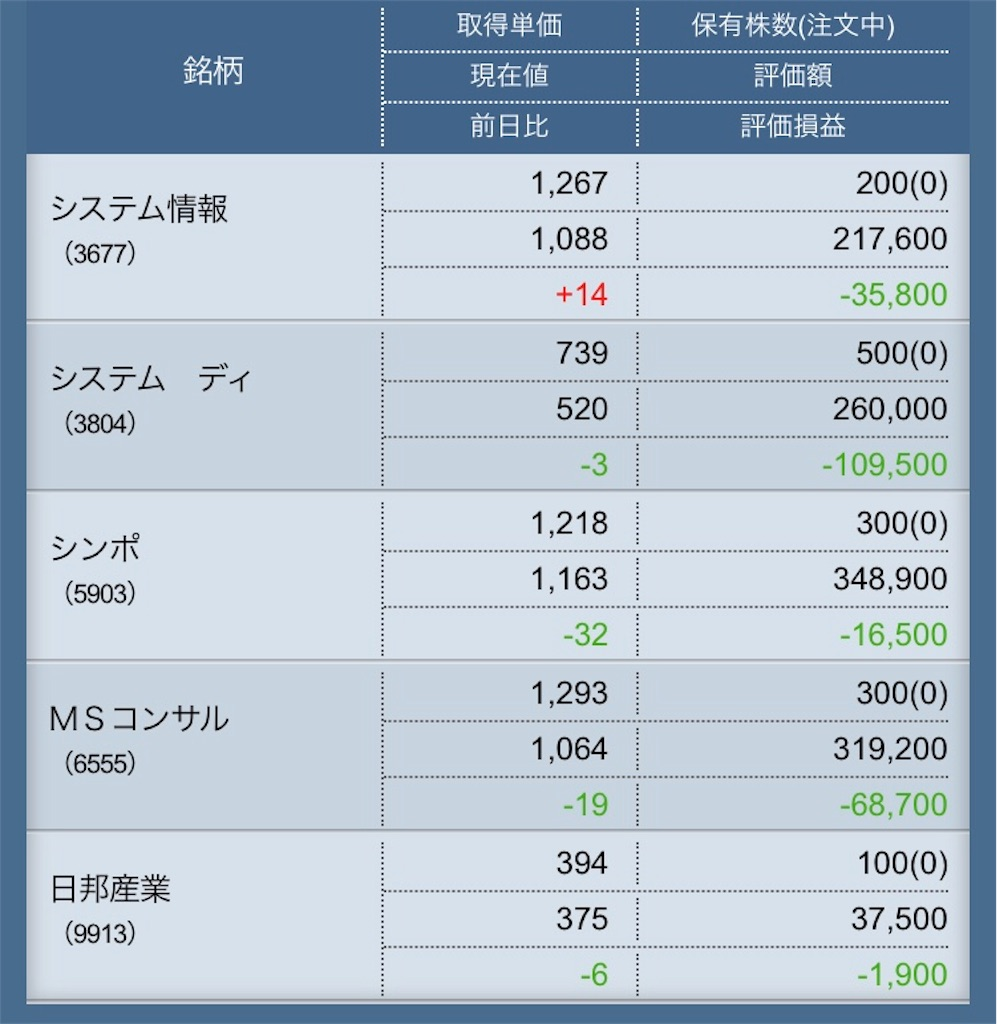 f:id:masaakiogawa0512:20190201231904j:image