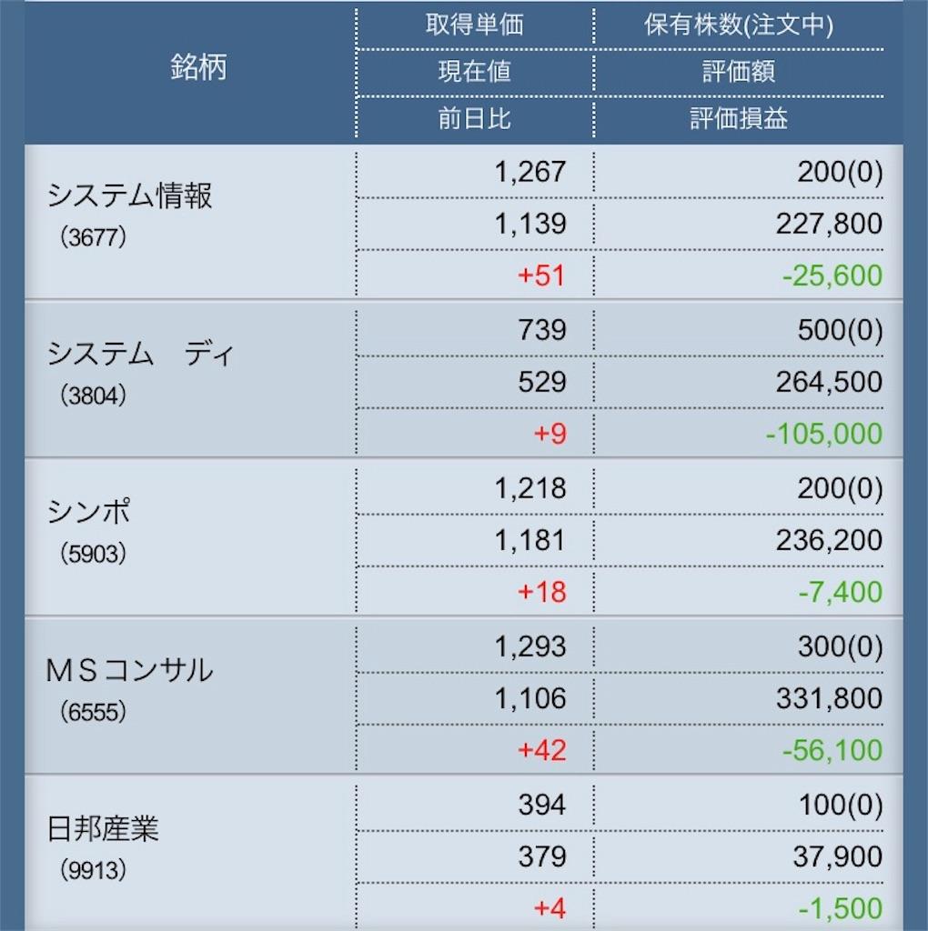 f:id:masaakiogawa0512:20190204220559j:image