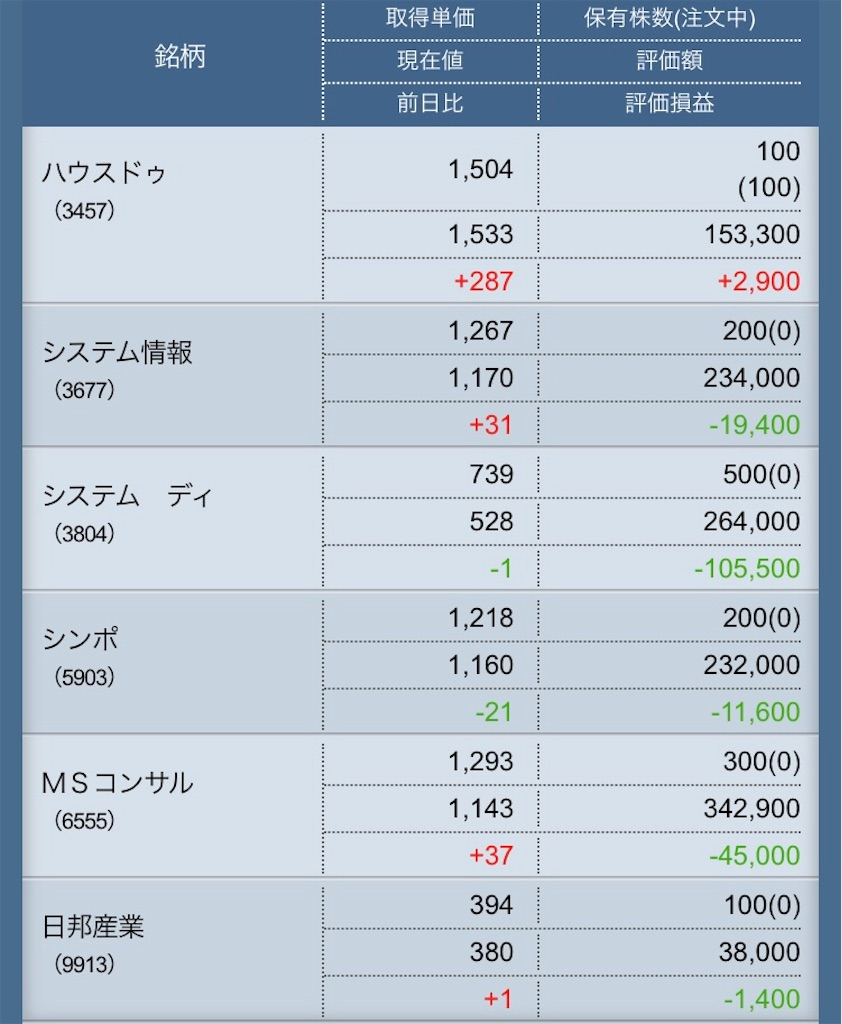 f:id:masaakiogawa0512:20190205235724j:image