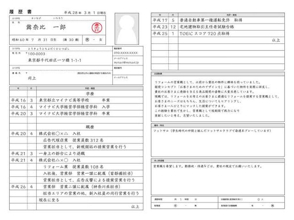 f:id:masaakiogawa0512:20190206203055j:image