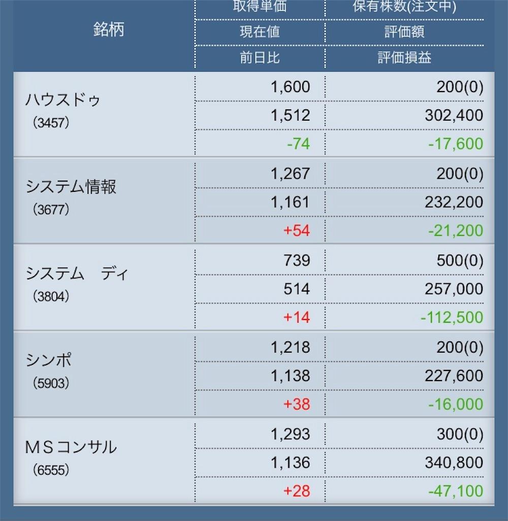 f:id:masaakiogawa0512:20190212231152j:image