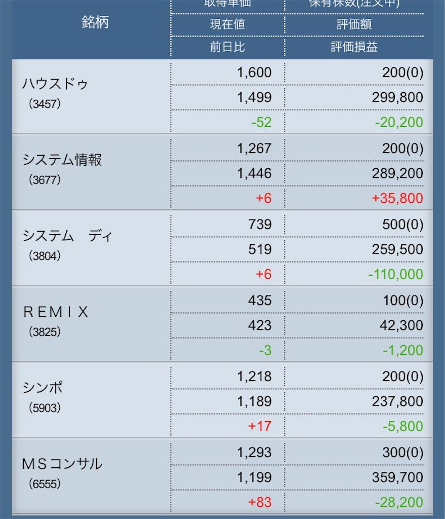 f:id:masaakiogawa0512:20190214223258j:image