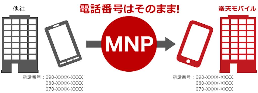 f:id:masaakiogawa0512:20190219025234p:image