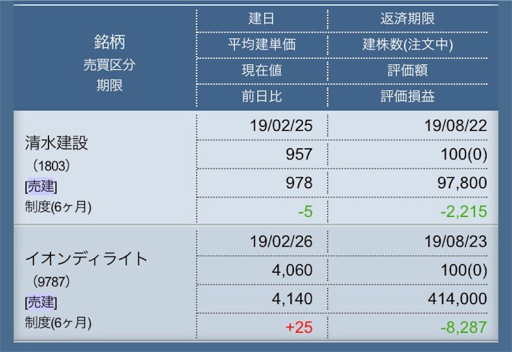 f:id:masaakiogawa0512:20190301010709j:image