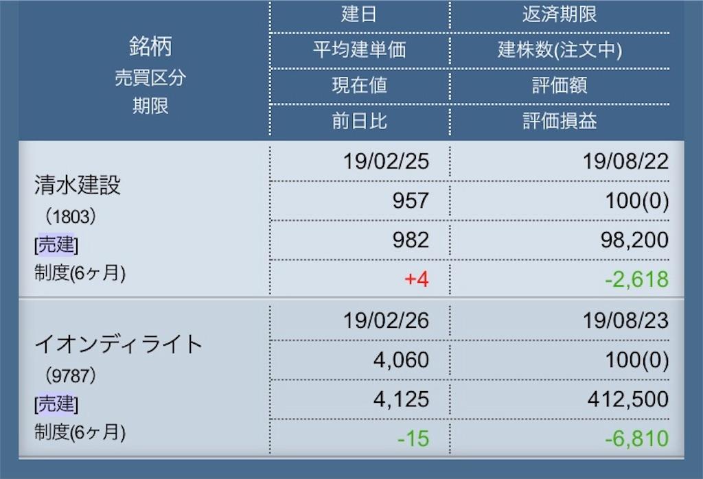 f:id:masaakiogawa0512:20190302003428j:image