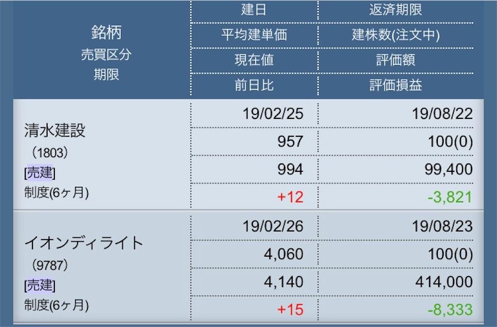 f:id:masaakiogawa0512:20190305031145j:image