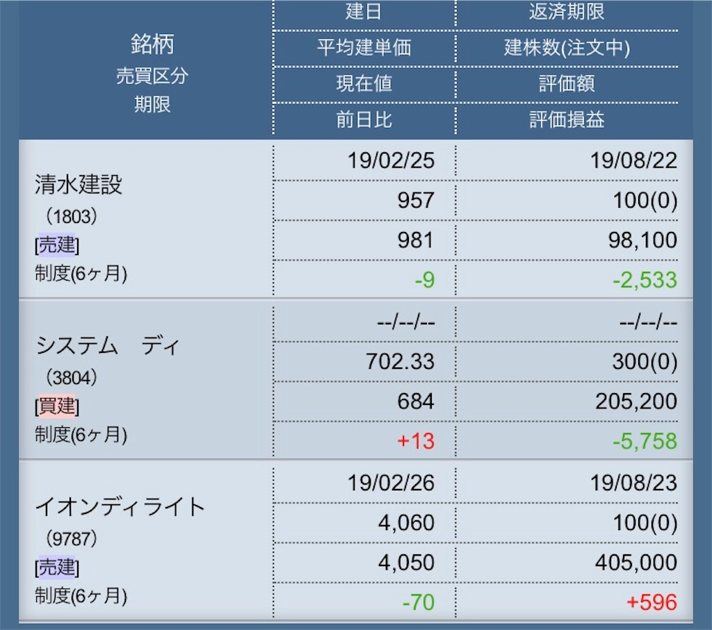 f:id:masaakiogawa0512:20190306235122j:image