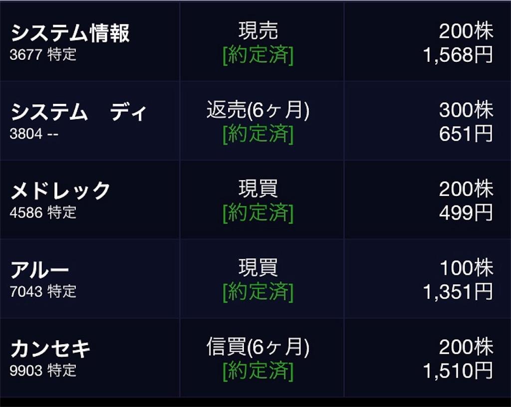 f:id:masaakiogawa0512:20190308021455j:image