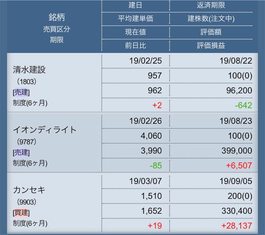f:id:masaakiogawa0512:20190312024456j:image