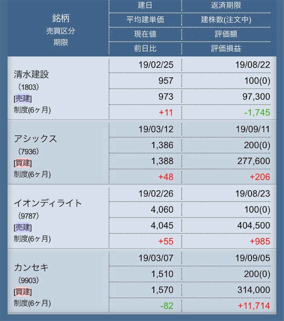 f:id:masaakiogawa0512:20190313102405j:image