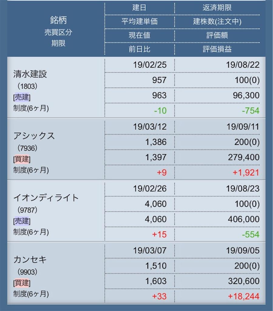 f:id:masaakiogawa0512:20190314142311j:image