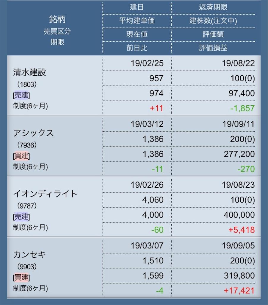 f:id:masaakiogawa0512:20190315170817j:image