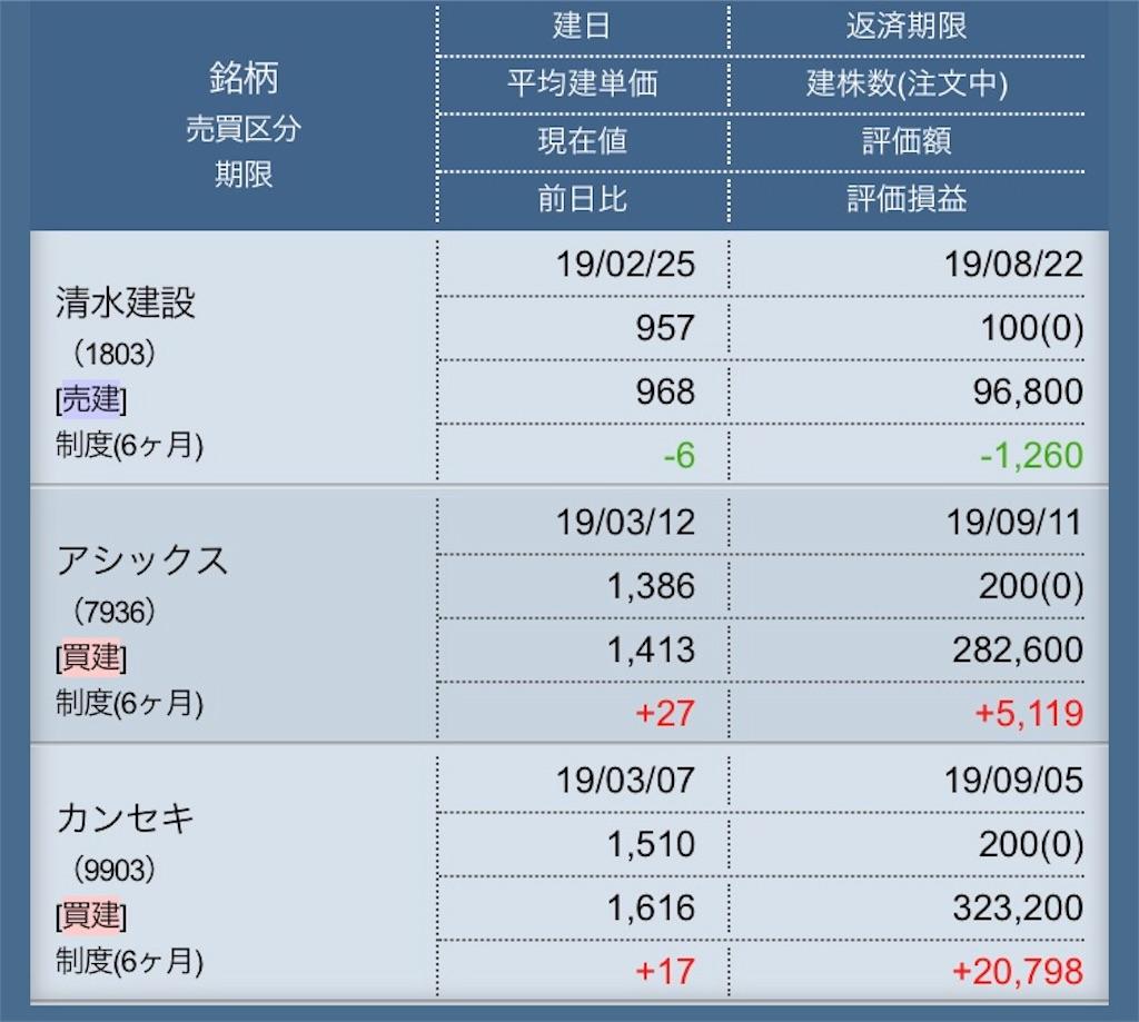 f:id:masaakiogawa0512:20190316131317j:image