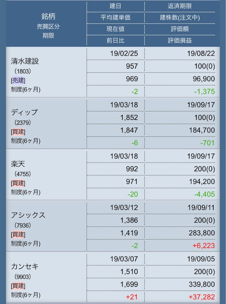 f:id:masaakiogawa0512:20190320143746j:image