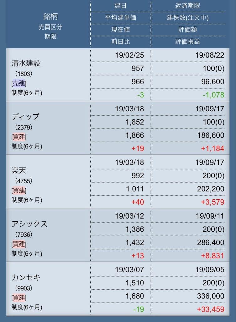 f:id:masaakiogawa0512:20190321145957j:image