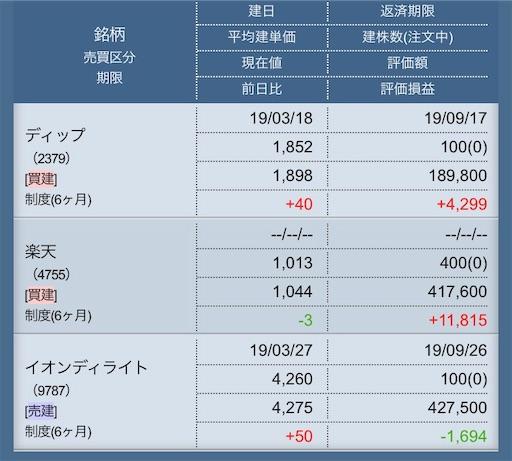 f:id:masaakiogawa0512:20190328021315j:image