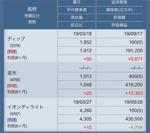 f:id:masaakiogawa0512:20190330020121j:image