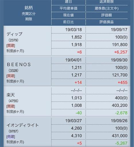 f:id:masaakiogawa0512:20190402024918j:image