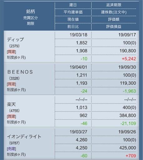 f:id:masaakiogawa0512:20190403024045j:image