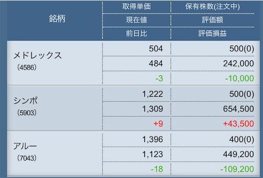 f:id:masaakiogawa0512:20190405002227j:image