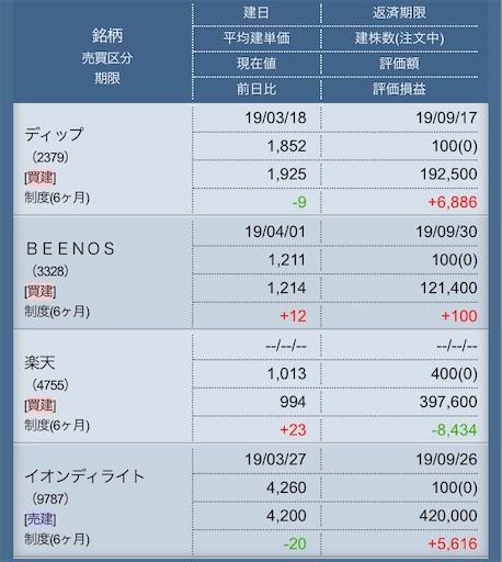 f:id:masaakiogawa0512:20190405002236j:image