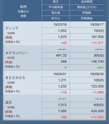 f:id:masaakiogawa0512:20190406000840j:image