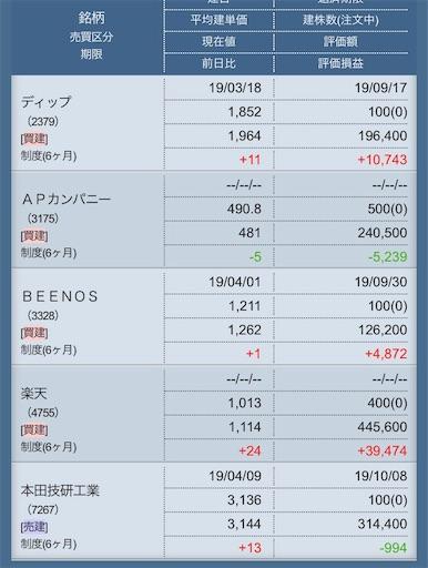 f:id:masaakiogawa0512:20190410023600j:image