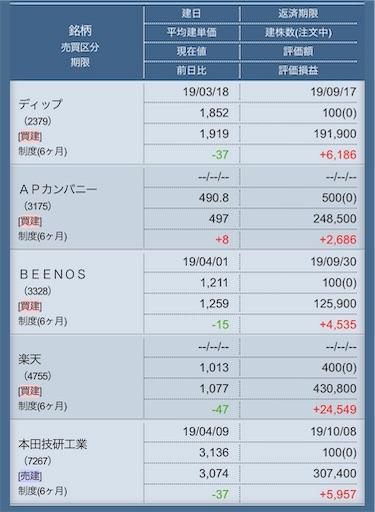 f:id:masaakiogawa0512:20190412030542j:image