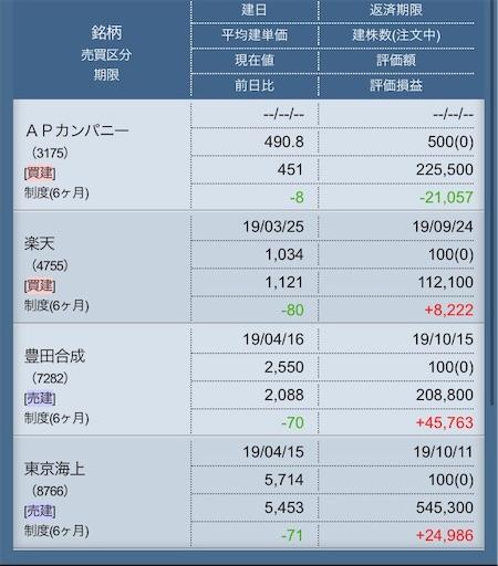 f:id:masaakiogawa0512:20190510022847j:image