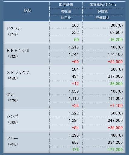 f:id:masaakiogawa0512:20190516022700j:image