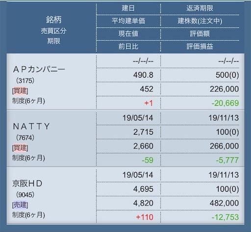 f:id:masaakiogawa0512:20190516022715j:image