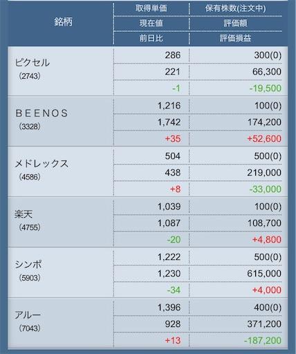 f:id:masaakiogawa0512:20190518011321j:image