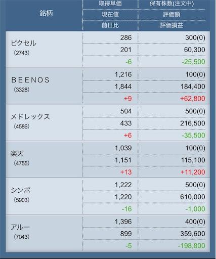 f:id:masaakiogawa0512:20190528021733j:image