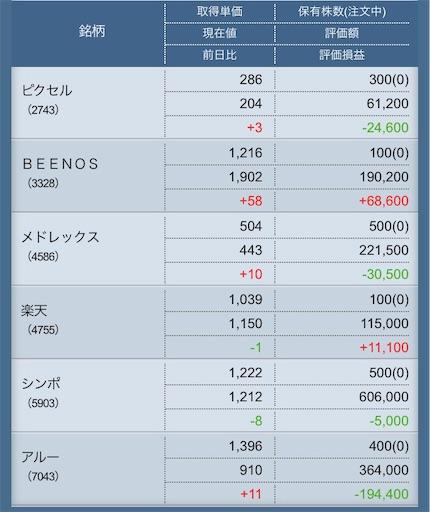 f:id:masaakiogawa0512:20190529034354j:image