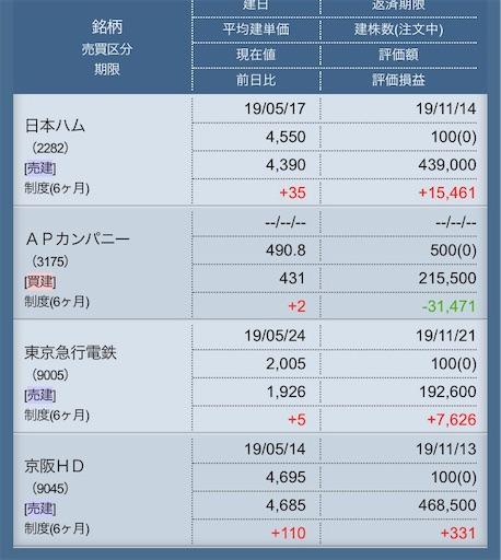 f:id:masaakiogawa0512:20190601001612j:image