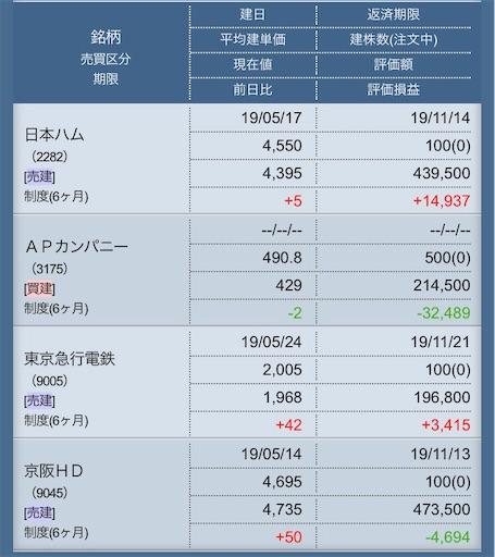 f:id:masaakiogawa0512:20190604031739j:image