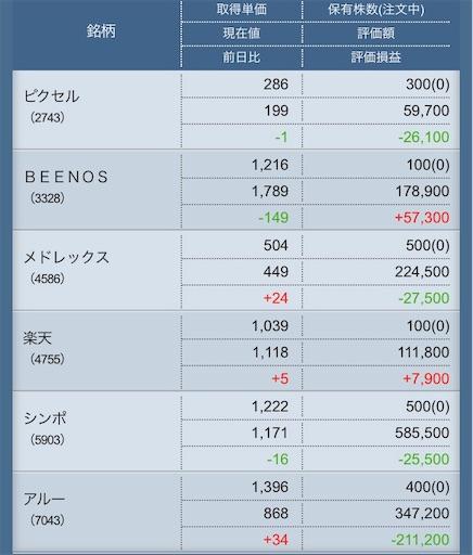 f:id:masaakiogawa0512:20190605020756j:image