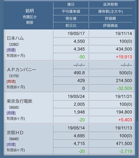 f:id:masaakiogawa0512:20190605020803j:image