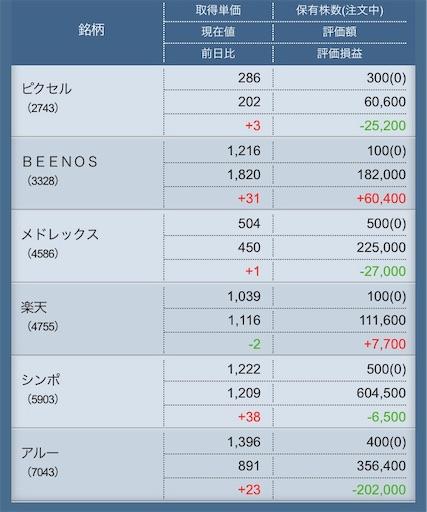 f:id:masaakiogawa0512:20190606013605j:image