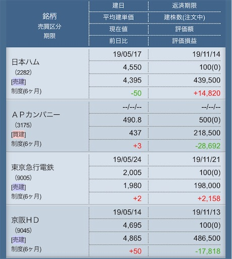 f:id:masaakiogawa0512:20190607013120j:image