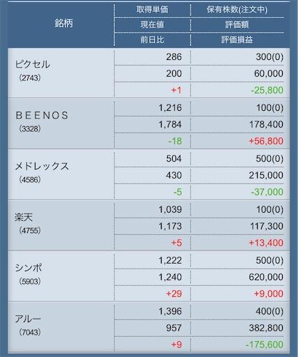 f:id:masaakiogawa0512:20190608003423j:image