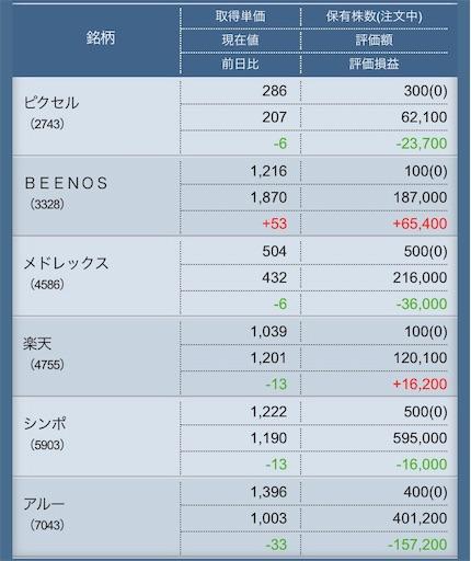 f:id:masaakiogawa0512:20190613005550j:image