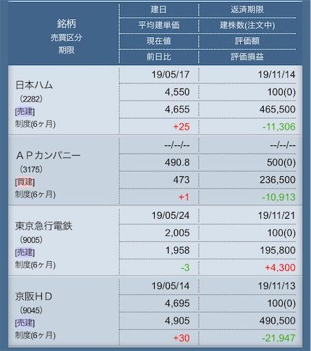 f:id:masaakiogawa0512:20190613005603j:image