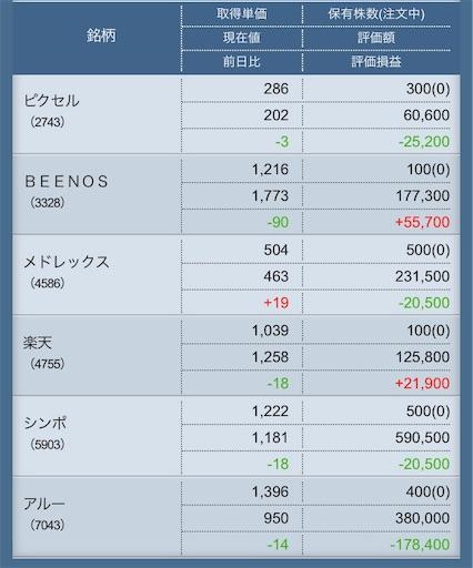 f:id:masaakiogawa0512:20190619020031j:image