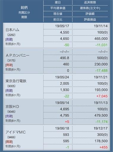 f:id:masaakiogawa0512:20190619020048j:image
