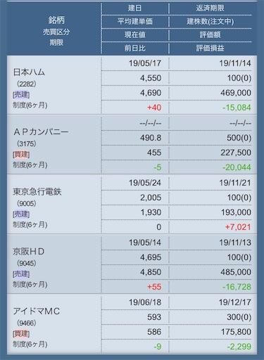 f:id:masaakiogawa0512:20190620022448j:image